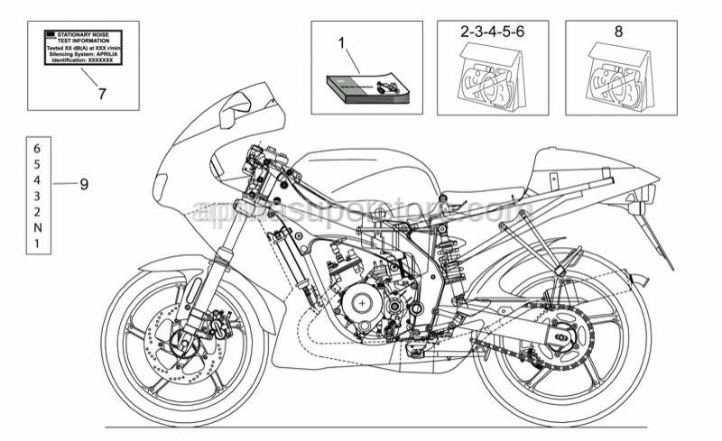 Aprilia - Decal numbers kit