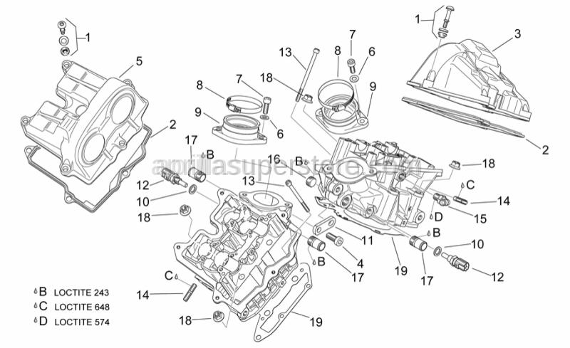 Aprilia - Front valves cover