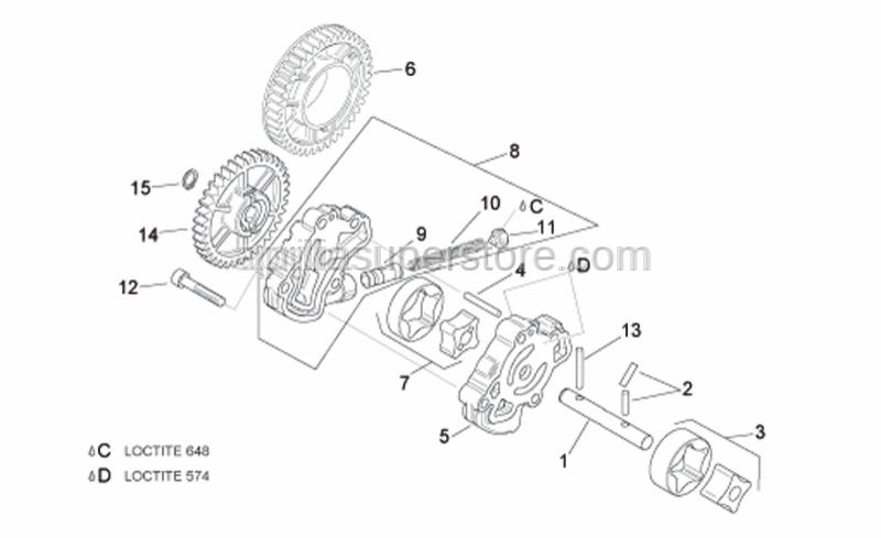 Aprilia - Internal and external rotor