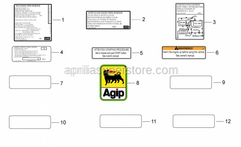 Aprilia - Cold starting procedure decal
