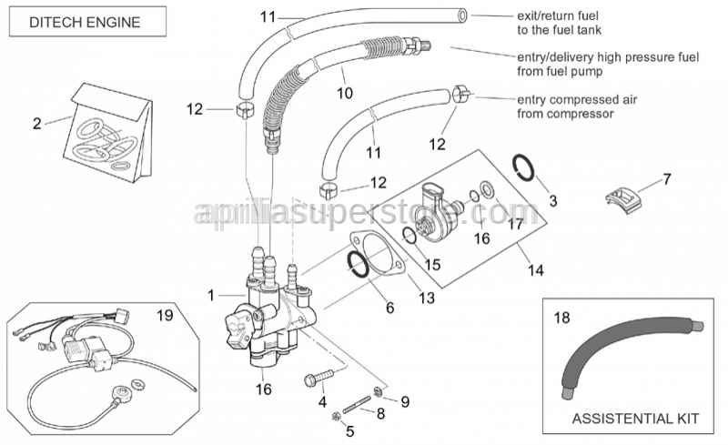Aprilia - Stud bolt m5x20