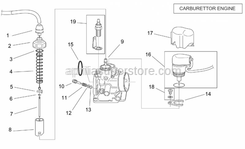 Aprilia - Gas valve cover