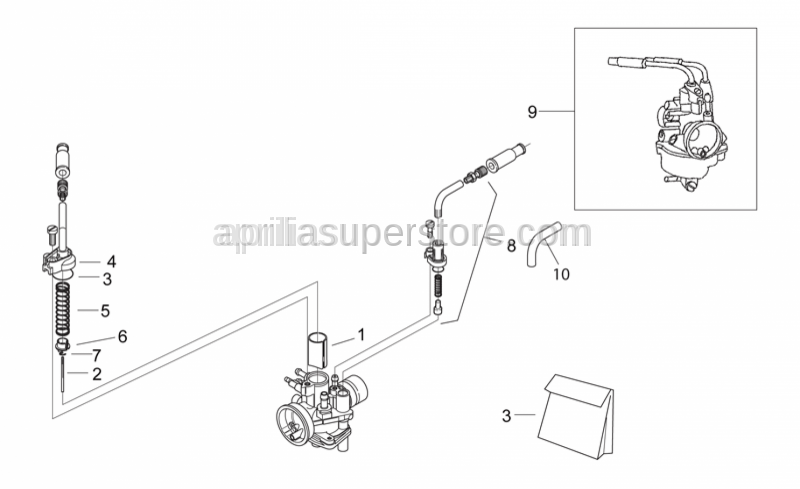 Aprilia - Wire starter kit