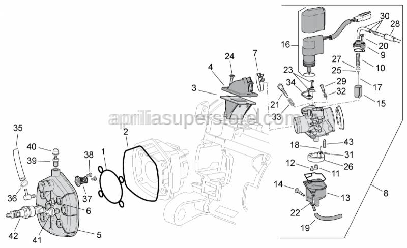 Aprilia - Gas valve adjuster screw