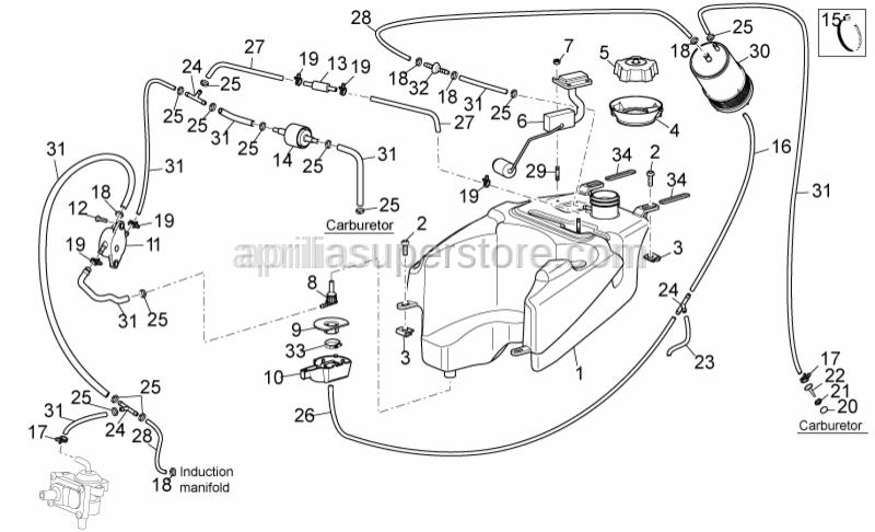 Aprilia - Tank breather pipe