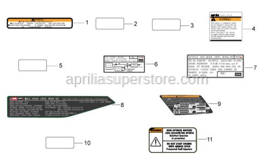 Aprilia - Battery decal