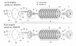 Engine - Clutch I - Aprilia - Pressure plate