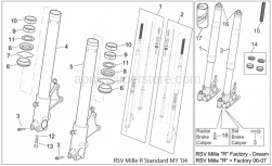 Frame - Fron Fork II - Aprilia - screw
