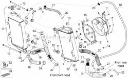 OEM Frame Parts Schematics - Cooling System - Aprilia - Hose clip, green D11x6,6x1