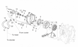 Engine - Ignition Unit I - Aprilia - Pump impeller drive key