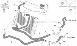 Frame - Cooling System - Aprilia - COOLER-PUMP PIPE