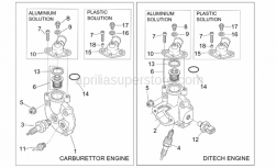 Engine - Cylinder Head - Aprilia - Plastic water outlet union