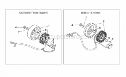 Engine - Flywheel - Aprilia - Plain washer