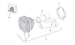 Engine - Cylinder With Piston - Aprilia - BASE GASKET 0.75 50cc WATERCOOLED      U